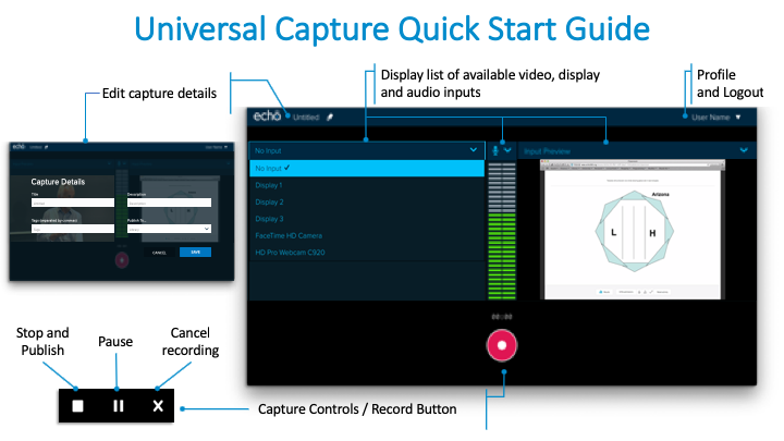Universal Capture quick start guide with navigation and on-screen items identified as described